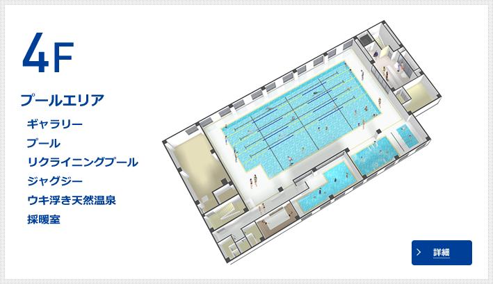 4F:プールエリア ギャラリー/プール/リクライニングプール/ジャグジー/ウキ浮き天然温泉/採暖室
